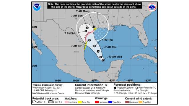 Harvey: Dangerous Storm For Entire Gulf
