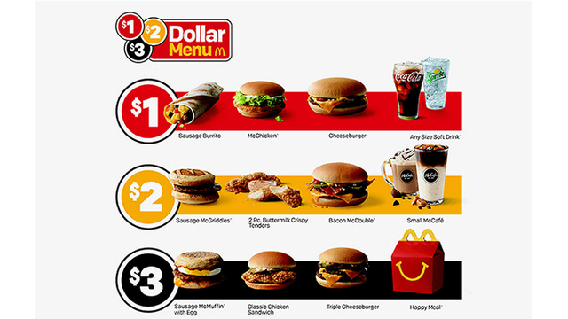 McDonald's to roll out the $1 $2 $3 dollar menu