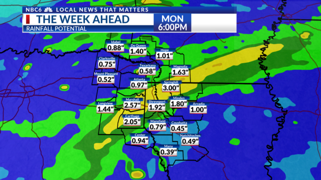 Dry To Start The Week, But Rain Returns