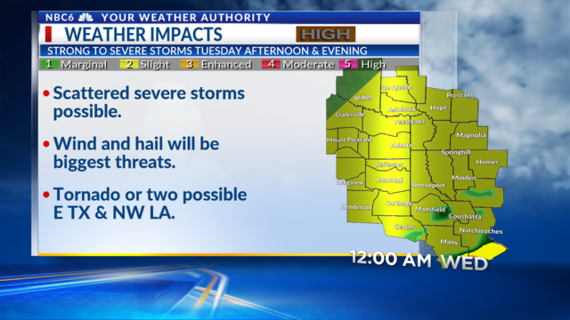 A line of strong-to-severe storms likely Tuesday evening