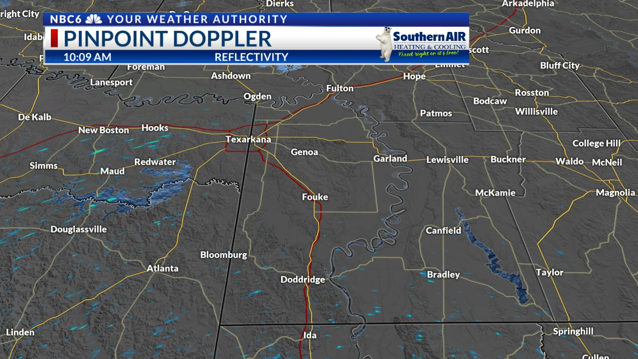 Pinpoint Doppler Miller County