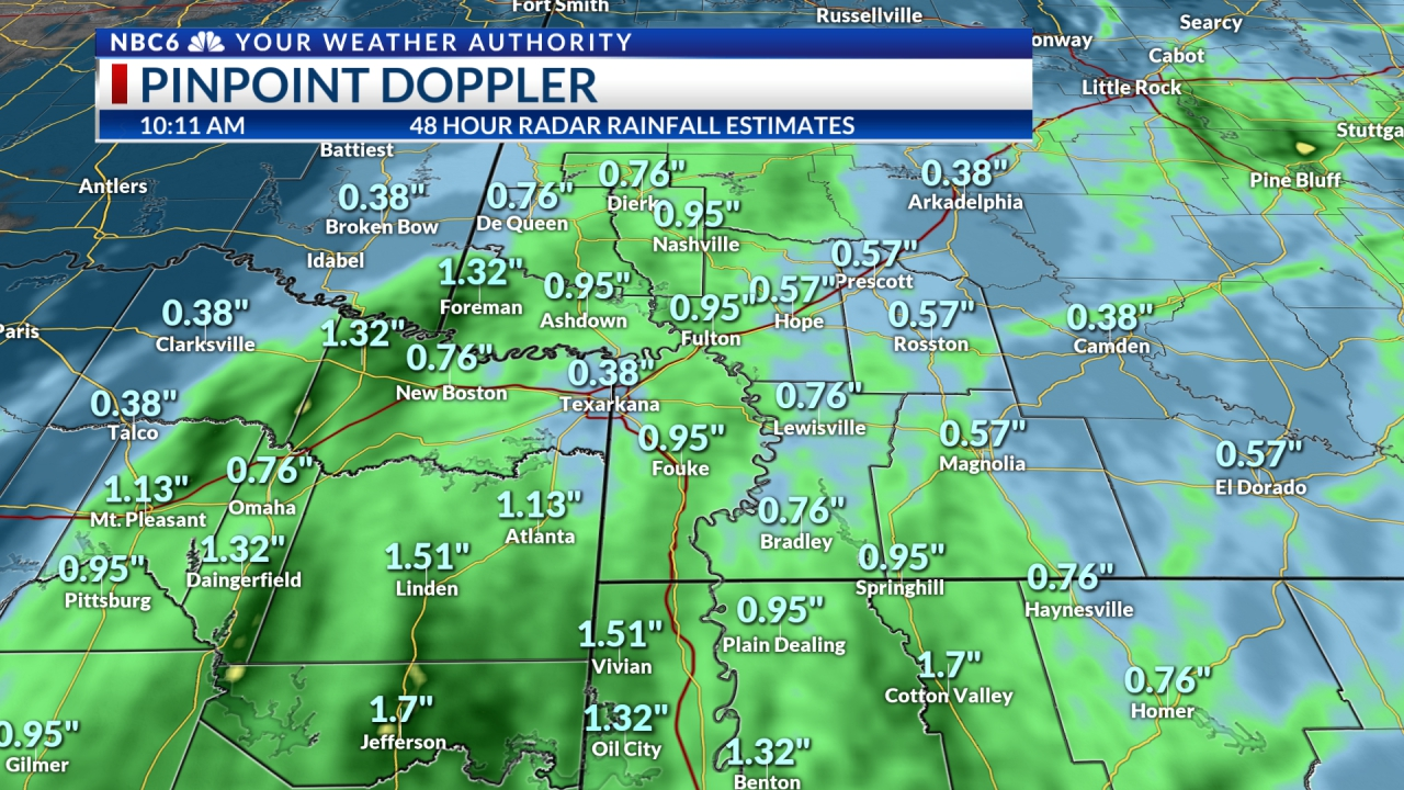 Pinpoint Doppler Rainfall Estimate North
