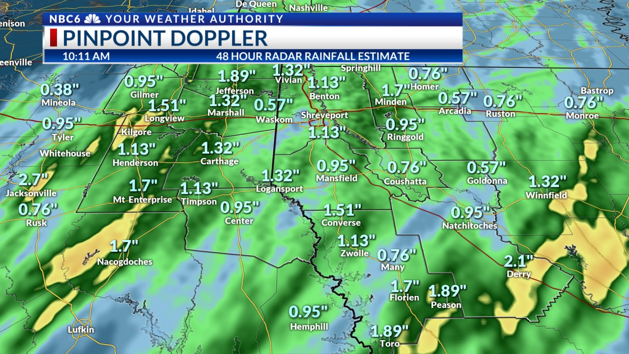 Pinpoint Doppler Rainfall Estimate South
