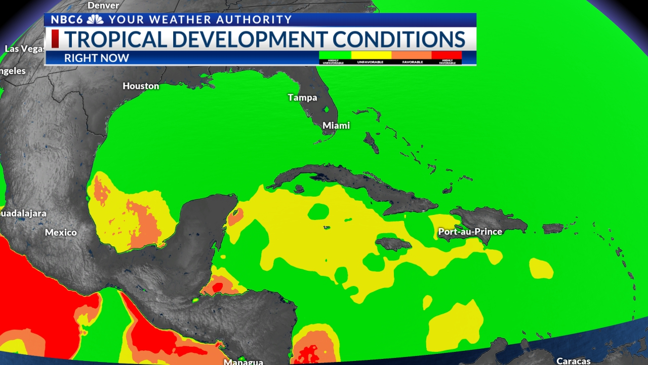 Conditions for Tropical Development